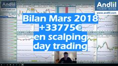 Bilan de mars 2018 en vidéo : +33775€ https://www.andlil.com/forum/journal-de-trading-scalping-et-day-trading-t20906-60.html#p852077 #bourse #trading #trader Bon week-end de Pâques même si on va s'ennuyer loin des marchés financiers :( ++