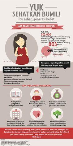 Yuk Sehatkan Ibu Hamil - Infografis Kesehatan
