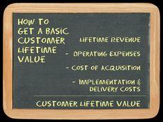 Understanding Customer Lifetime Value: A Non-Geek's Guide ...