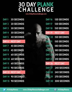 The 30 Day Plank Challenge will help you get fit and healthy in only 30 days. The 30 day plank challenge is great for boosting core strength.