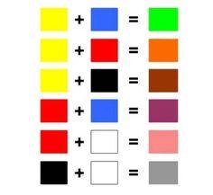 míchání barev – Seznam.cz