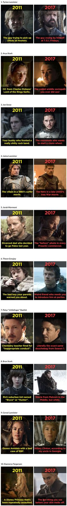 Game of Thrones then and now.