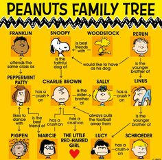 Peanuts family tree