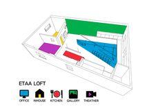 ETAA | ETAA LOFT /diagram