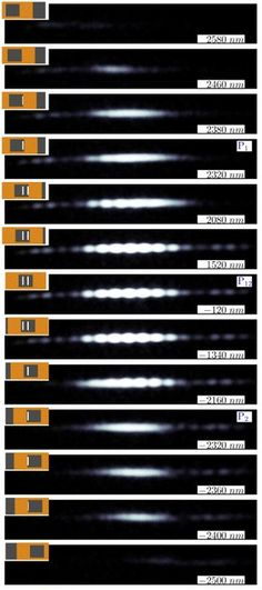 Controlled double-slit electron diffraction used to demonstrate Feynmans original thought experiment