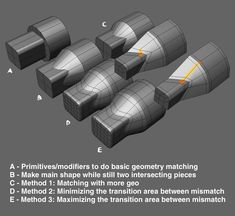 FAQ: How u model dem shapes? Hands-on mini-tuts for mechanical sub-d AKA ADD MORE GEO - Page 166 - Polycount Forum