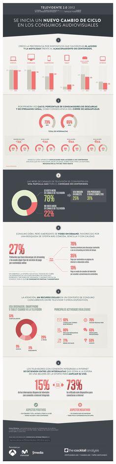Televidentes 2.0 2012 #infografia #infographic #internet