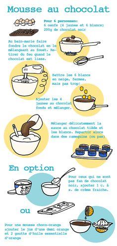 Recettes illustrées : aujourd'hui, la mousse au chocolat… Bon apétit!
