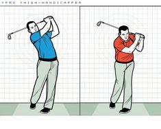 Best Golf Clubs, Golf Clubs For Sale, Golf 7 R, Play Golf, Disc Golf, Golf Handicap, Golf Breaks, Golf Club Grips, Golf Club Sets