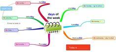 Anglais: days of the week 1  par Fantadys