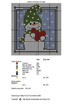 free snowman cross stitch.