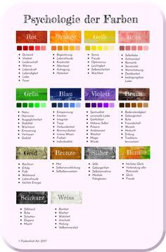 Infographic: Color Psychology Psychology Effect Chart . - Infographic: psychology of colors psychology # Color effect # Color chart energy - Color Psychology, Psychology Facts, Psychology Meaning, Fitness Planner, Fitness Tips, Workout Fitness, Fitness Motivation, Yoga Inspiration, Fitness Inspiration