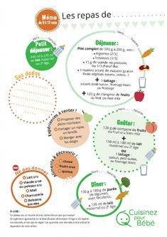Repas type bébé (9 à 12 mois) | Cuisinez pour bébé
