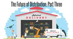 The Future of the Distribution System: The New Distribution System: Part 3 of 3