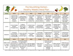 71 best diet meal plan images on pinterest healthy food weight