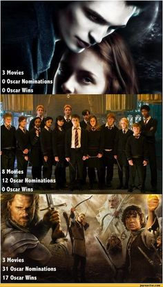 I feel like Harry Potter should have won more, but I can also understand how Lord of the rings won:)
