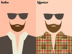 The Beard: Paris vs NYC.  See The Beard on your t-shirt: http://by-post-street.myshopify.com/collections/collection-3/the-beard