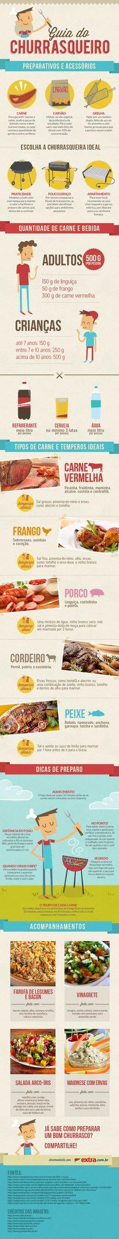 Guia do Churrasco Perfeito. #infografico #churrasco #ofertas #carnes #guiato