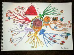 La carte mentale, un bon moyen d'apprendre en s'amusant.  Retrouvez nos formations professionnelles et copforming accessible à tous:  www.aligner-formation.com Rooster, Animals, Fun Learning, Career Training, Mental Map, Cards, Animales, Animaux, Animal