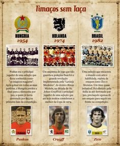 Football Quotes, Fifa World Cup, Soccer Players, All Star, 1950, Baseball Cards, History, Live, Celebrities