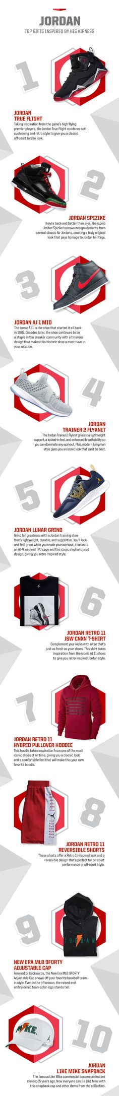Give the gift of Air. Check out our must-have picks for Jumpman fans. #Jordan #JordanShoes #giftideas #Jumpman