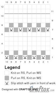 Knitting pattern (chart) 1. Easy beanie. Free.