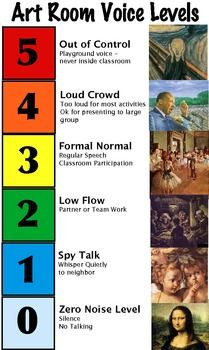 "Art Room Voice Level Chart -could adapt this for regular classroom -I like the ""Spy Talk"" idea"