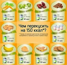 Fitness tips nutrition healthy food Trendy ideas Dieta Fitness, Fitness Diet, Health Fitness, Fitness Workouts, Proper Nutrition, Healthy Nutrition, Healthy Food, Diet Recipes, Healthy Recipes