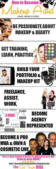 Becoming a Makeup Artist: How to Become a Makeup Artist Timeline