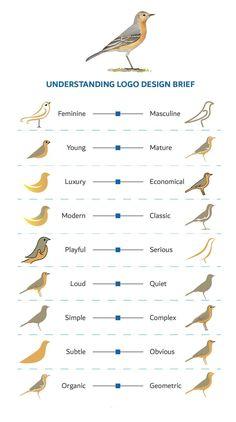 Understanding Logo Design Brief