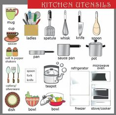 Kitchen words - Learn and improve your English language with our FREE Classes. Call Karen Luceti 410-443-1163 to register for classes. Eastern Shore of Maryland. Chesapeake College Adult Education Program. www.chesapeake.edu/esl