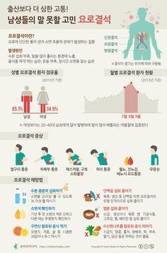 [Korean] 출산보다 더 심한 고통! 남성들의 말 못할 고민 요로결석 #infographic  #health