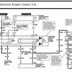 Mustang Engine Control Diagram Pump to ECU Electrical Wiring Diagram, Electrical Cord, Kohler Engine Parts, Mustang Engine, Electric Signs, Kohler Engines, Ford Explorer Sport, Gasoline Engine, Physics