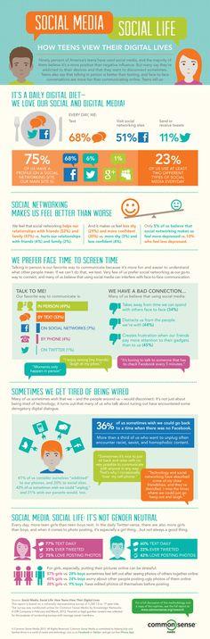 Hábitos digitais dos adolescentes americanos | How teens view their digital lives
