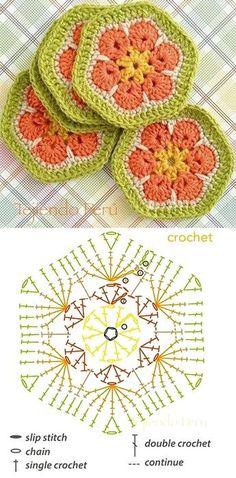 16 new Ideas crochet granny square chart patterns Crochet Pillow Patterns Free, Crochet Stitches Chart, Crochet Coaster Pattern, Granny Square Crochet Pattern, Crochet Flower Patterns, Crochet Diagram, Crochet Squares, Crochet Basics, Double Crochet