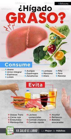 dieta para higado inflamado pdf