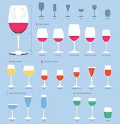 формы бокалов для вина - Поиск в Google