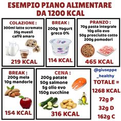 - Health and gym - Dieta Healthy Cooking, Healthy Eating, Healthy Recipes, Light Diet, 1200 Calories, No Calorie Foods, Food Humor, Low Carb Diet, Light Recipes
