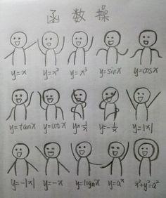 As funções matemáticas gráficas como nunca viu (imagem)