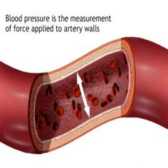 Importance And Risks Of Diastolic Blood Pressure