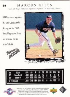 1999 SP Top Prospects #50 Marcus Giles Back