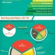 2012 (you) vs. 2025 (your kid) | Visual.ly (Infographic)