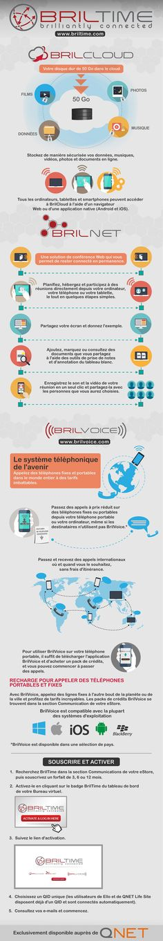Infographic: BrilTime [French] #QNET
