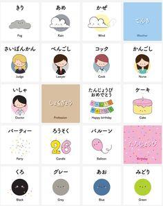 Japanese Language Proficiency Test, Japanese Language Learning, Basic Japanese Words, Learn Japan, Turning Japanese, Nihon, Japan Travel, Kenzo, Homeschool