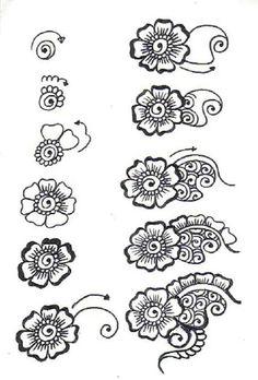 How to Apply Heena/ Mehndi Designs- Tutorial Step by Step | StylesGap.com