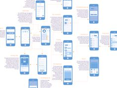 Workflows & Wireframes by Misia Clive