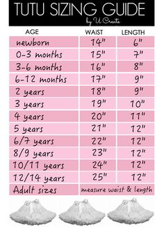Tutu Sizing Guide Chart - U Create