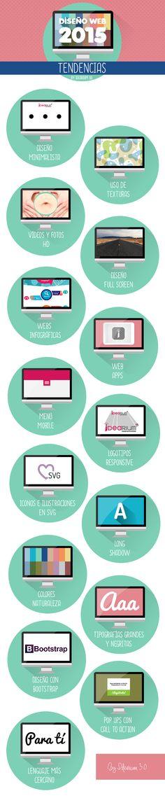 15 tendencias de diseño web para 2015