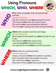 Subject Pronoun Examples - English Grammar Here English Pronouns, English Adjectives, English Sentences, English Vocabulary, English Grammar, Relative Clauses, Relative Pronouns, English Tips, Teaching