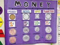 Tunstall's Teaching Tidbits: Thinking Map for coins. Could put in math notebook!!! Next page would be front/back of bills.